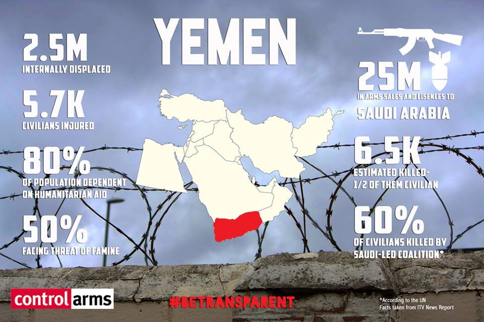 British weapons in Yemen: the human cost and the UK's national interest